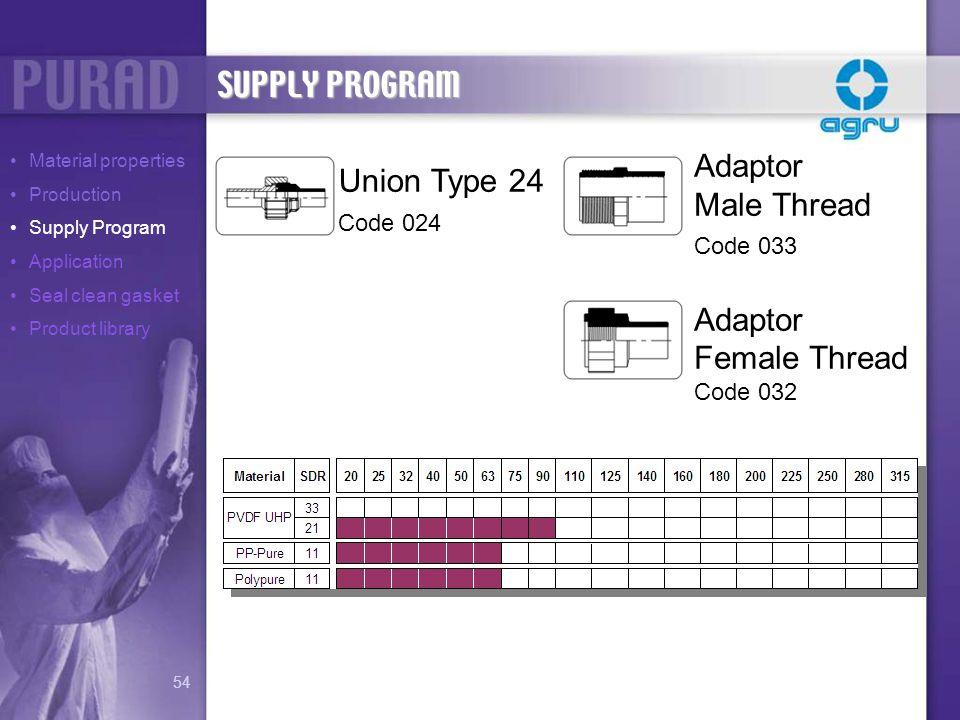 Union Type 24 Code 024 Adaptor Male Thread Code 033 Adaptor Female Thread Code 032 SUPPLY PROGRAM Material properties Production Supply Program Applic