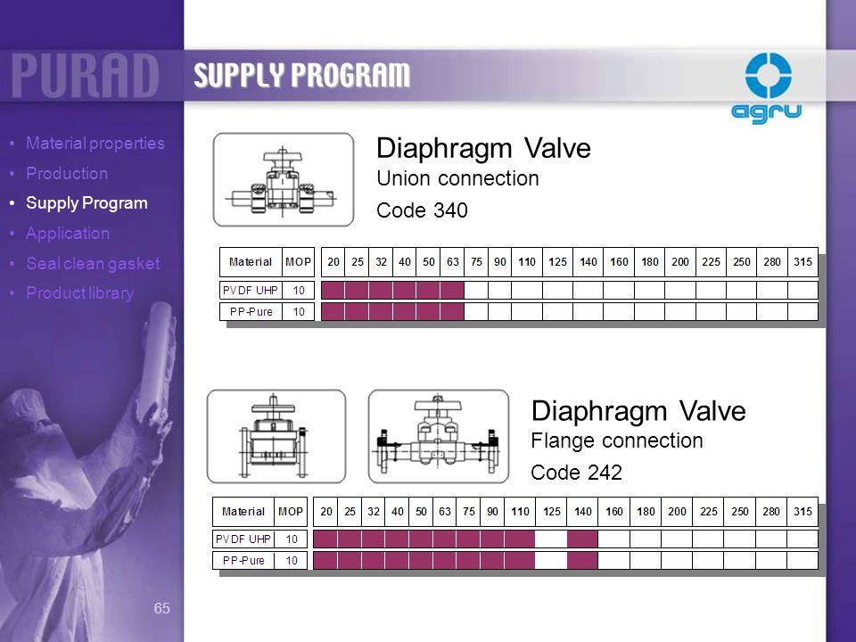 Diaphragm Valve Union connection Code 340 Diaphragm Valve Flange connection Code 242 SUPPLY PROGRAM Material properties Production Supply Program Appl