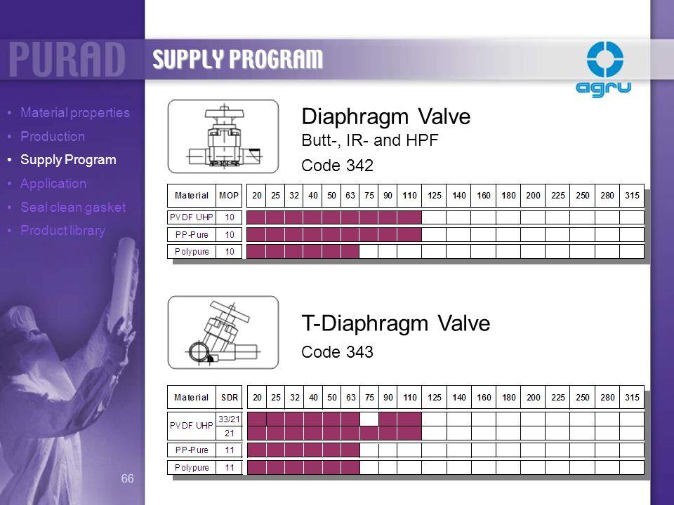 Diaphragm Valve Butt-, IR- and HPF Code 342 T-Diaphragm Valve Code 343 SUPPLY PROGRAM Material properties Production Supply Program Application Seal c