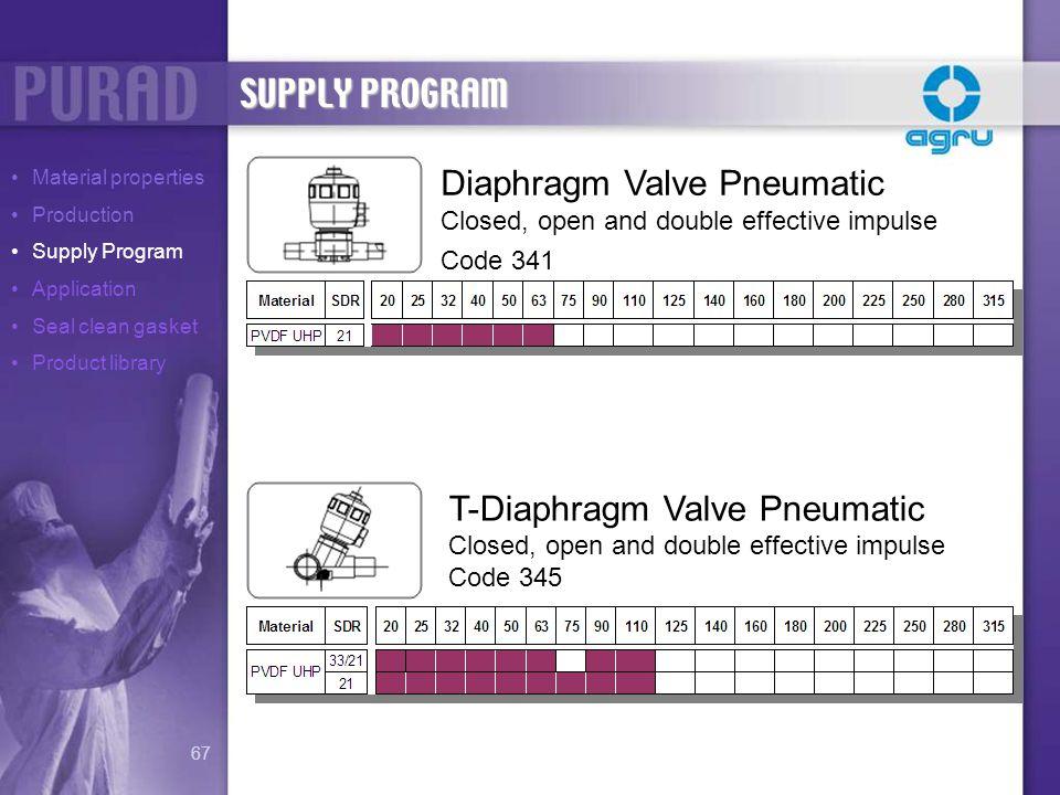 Diaphragm Valve Pneumatic Closed, open and double effective impulse Code 341 T-Diaphragm Valve Pneumatic Closed, open and double effective impulse Cod