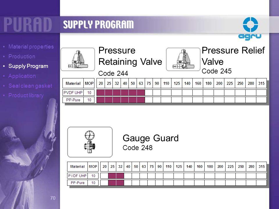 Pressure Retaining Valve Code 244 Pressure Relief Valve Code 245 Gauge Guard Code 248 SUPPLY PROGRAM Material properties Production Supply Program App
