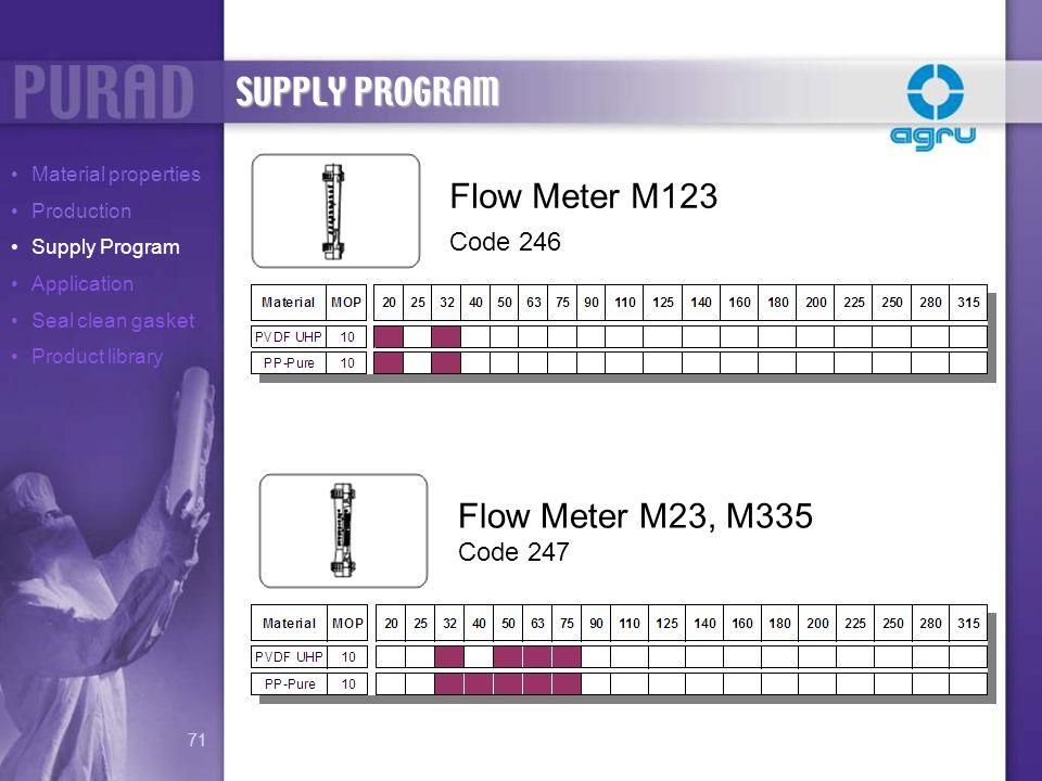 Flow Meter M123 Code 246 Flow Meter M23, M335 Code 247 SUPPLY PROGRAM Material properties Production Supply Program Application Seal clean gasket Prod