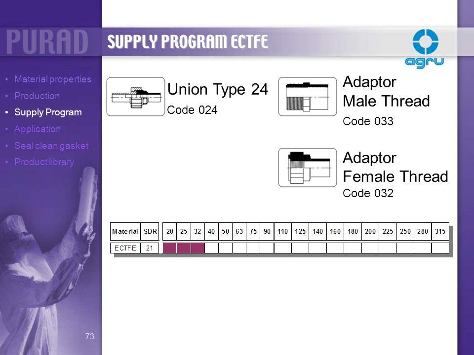 SUPPLY PROGRAM ECTFE Union Type 24 Code 024 Adaptor Male Thread Code 033 Adaptor Female Thread Code 032 Material properties Production Supply Program