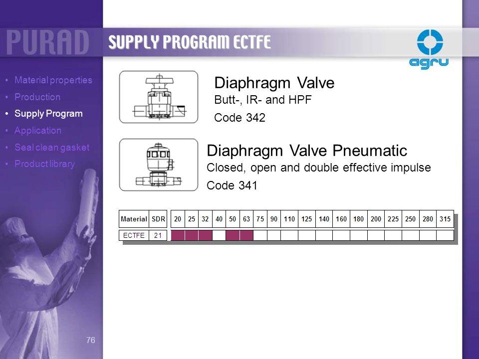 SUPPLY PROGRAM ECTFE Diaphragm Valve Butt-, IR- and HPF Code 342 Diaphragm Valve Pneumatic Closed, open and double effective impulse Code 341 Material