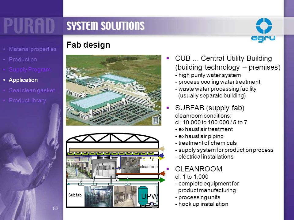 Fab design CUB... Central Utility Building (building technology – premises) - high purity water system - process cooling water treatment - waste water