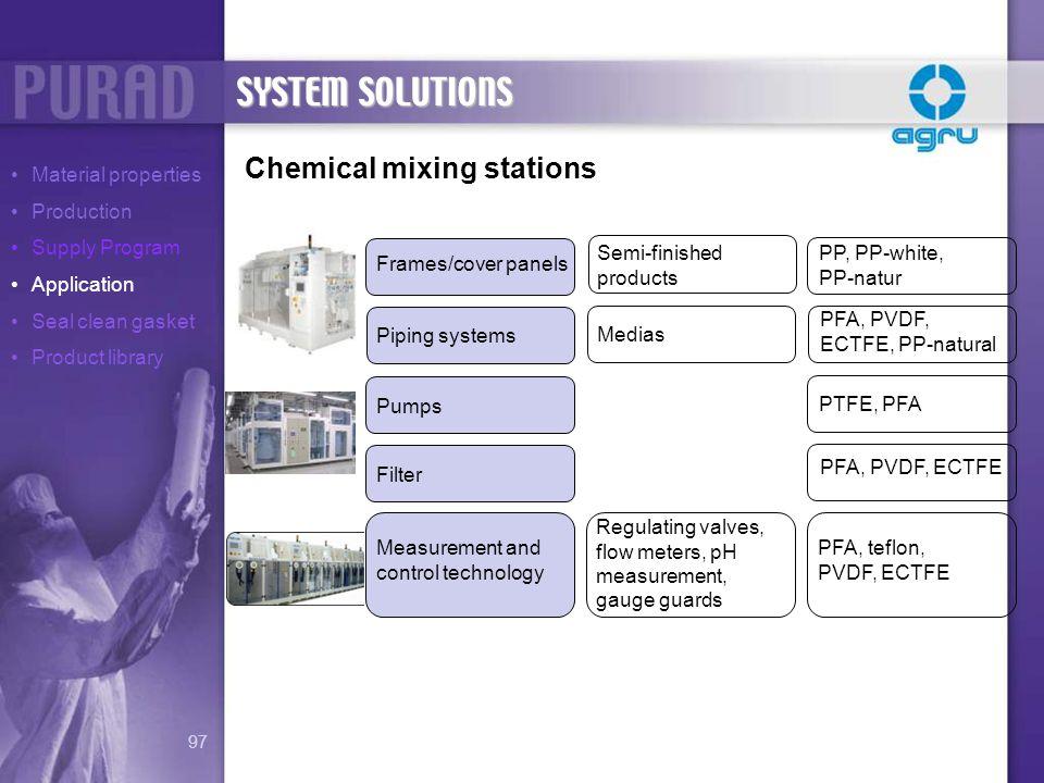 Chemical mixing stations PP, PP-white, PP-natur PFA, PVDF, ECTFE, PP-natural PTFE, PFA PFA, PVDF, ECTFE PFA, teflon, PVDF, ECTFE Semi-finished product