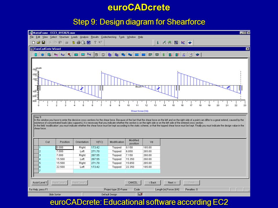 euroCADcrete: Educational software according EC2 euroCADcrete Step 9: Design diagram for Shearforce