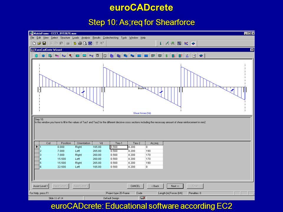 euroCADcrete: Educational software according EC2 euroCADcrete Step 10: As;req for Shearforce