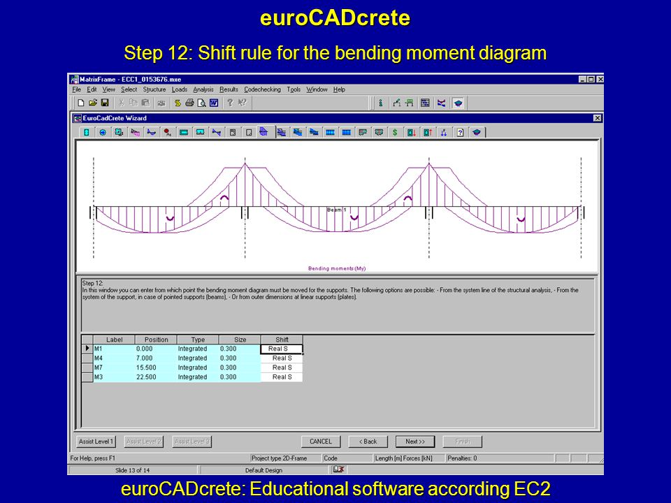 euroCADcrete: Educational software according EC2 euroCADcrete Step 12: Shift rule for the bending moment diagram