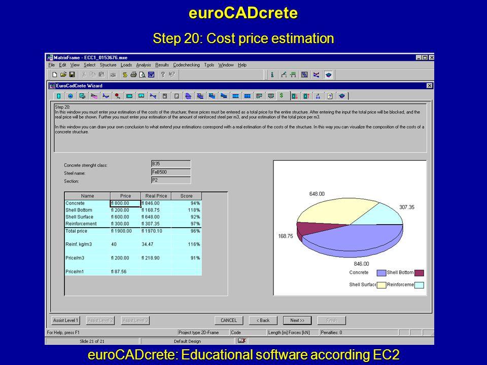 euroCADcrete: Educational software according EC2 euroCADcrete Step 20: Cost price estimation