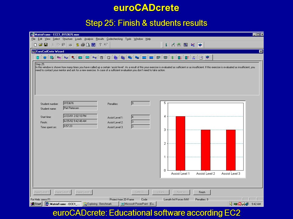 euroCADcrete: Educational software according EC2 euroCADcrete Step 25: Finish & students results