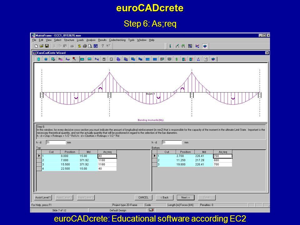 euroCADcrete: Educational software according EC2 euroCADcrete Step 6: As;req