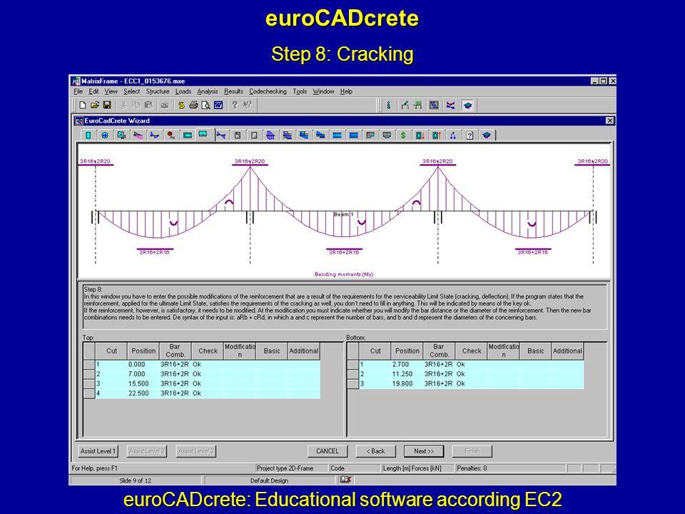 euroCADcrete: Educational software according EC2 euroCADcrete Step 8: Cracking