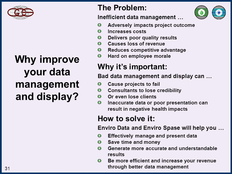 www.geotech.com 31 Why improve your data management and display? The Problem: Inefficient data management … Adversely impacts project outcome Increase