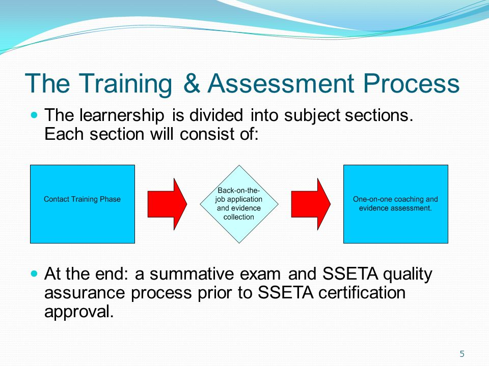 The Training & Assessment Process The learnership is divided into subject sections.