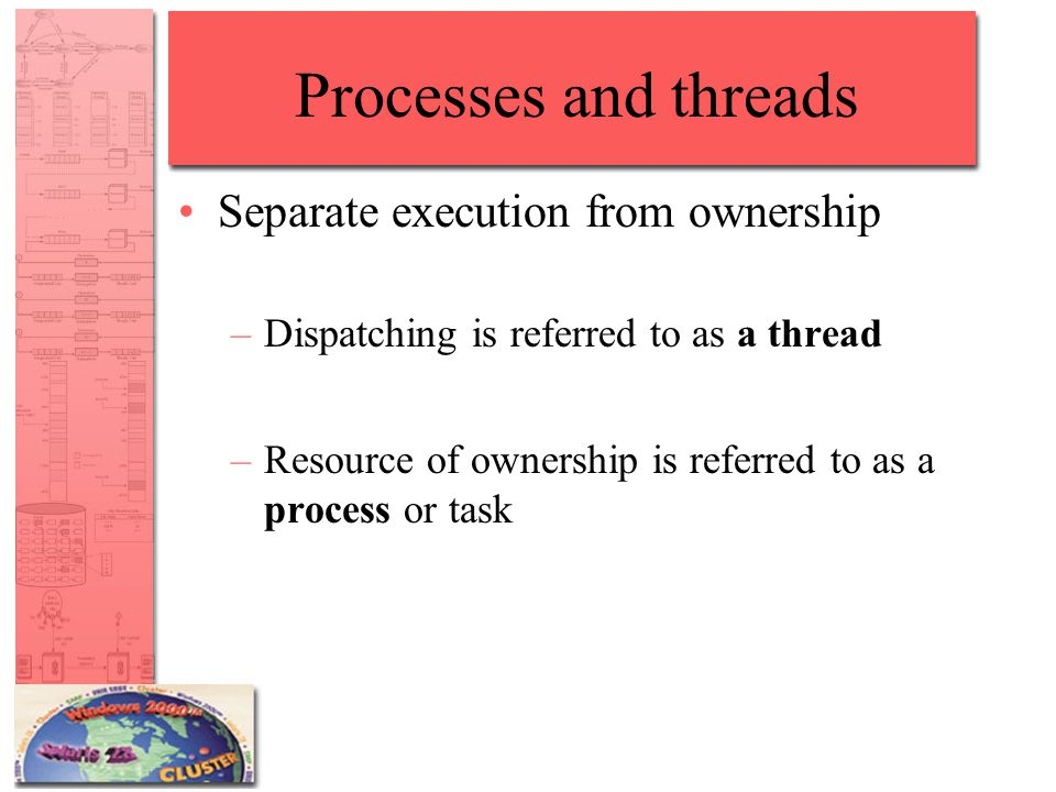 Multithreading OS supports multiple threads of execution within a single process MS-DOS : a single thread UNIX: –multiple user processes –one thread per process Windows 2000, Solaris, Linux, OS/2 : –multiple user processes –multiple threads