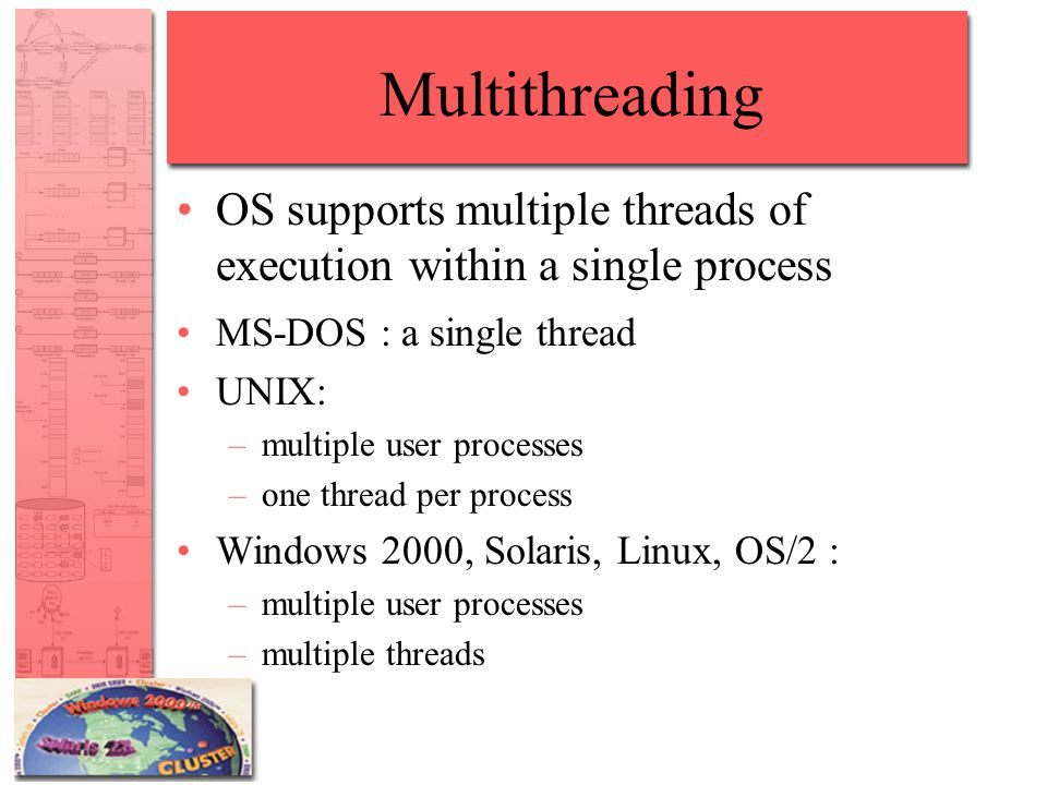 Thread and process states Process: running –thread 1 - ready –thread 2 - running Process: blocked –thread 1 - ready –thread 2 - running