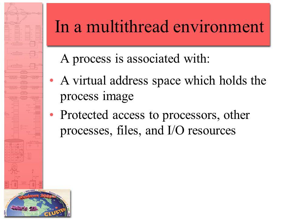 A Java Thread (Deitel &Deitel, Java How to Program, 1998, 2 nd ed.)
