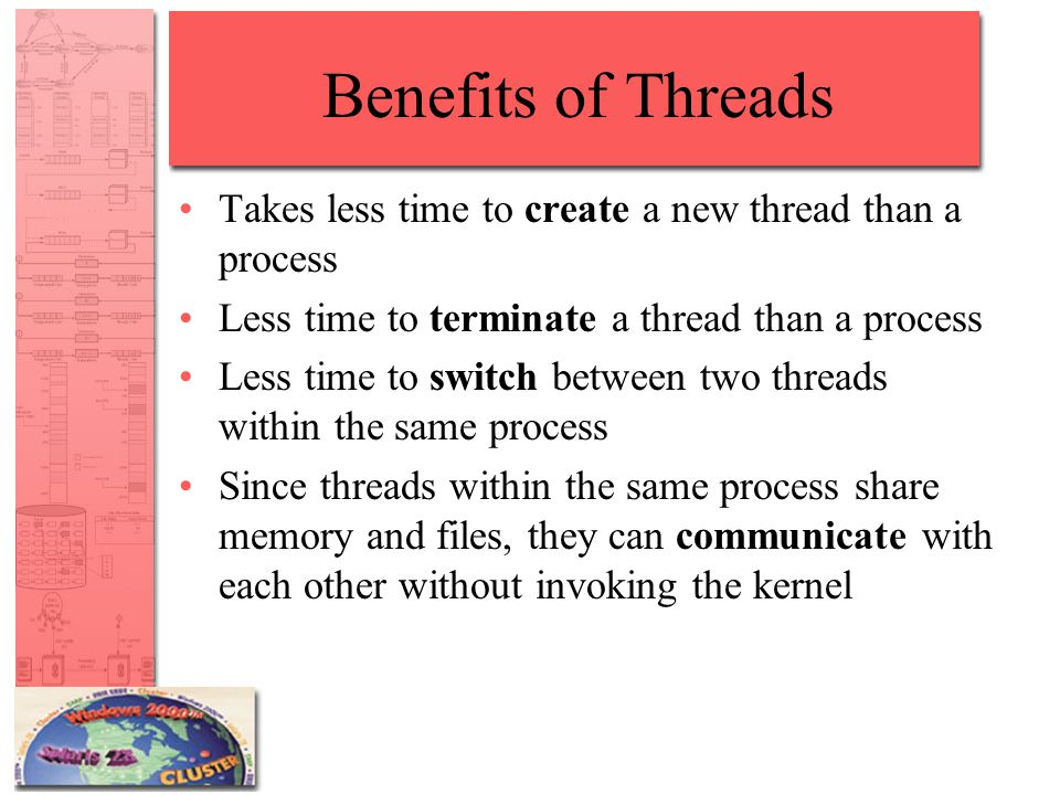 Thread states Suspending a process involves suspending all threads of the process since all threads share the same address space Termination of a process, terminates all threads within the process