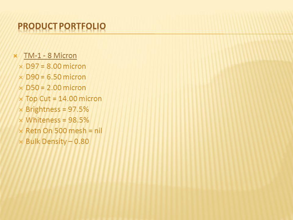 TM-1 - 8 Micron D97 = 8.00 micron D90 = 6.50 micron D50 = 2.00 micron Top Cut = 14.00 micron Brightness = 97.5% Whiteness = 98.5% Retn On 500 mesh = nil Bulk Density – 0.80