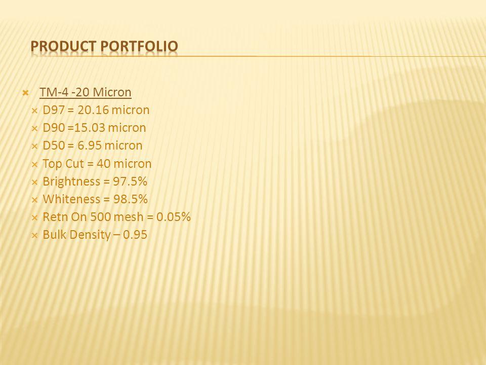 TM-4 -20 Micron D97 = 20.16 micron D90 =15.03 micron D50 = 6.95 micron Top Cut = 40 micron Brightness = 97.5% Whiteness = 98.5% Retn On 500 mesh = 0.05% Bulk Density – 0.95