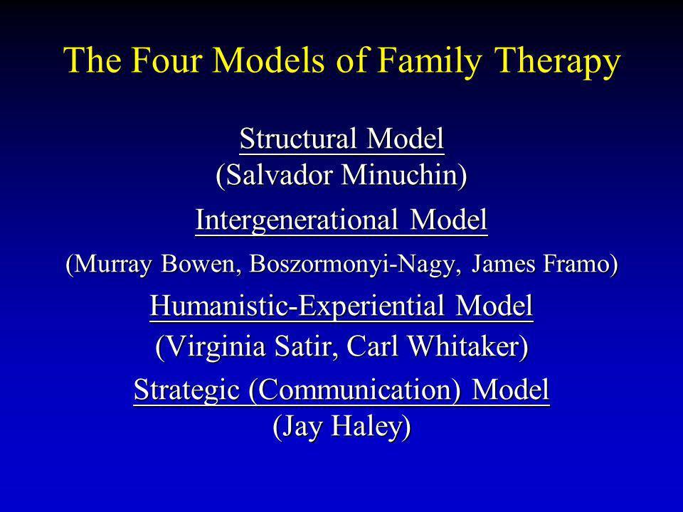 The Four Models of Family Therapy Structural Model (Salvador Minuchin) Intergenerational Model (Murray Bowen, Boszormonyi-Nagy, James Framo) Humanistic-Experiential Model (Virginia Satir, Carl Whitaker) Strategic (Communication) Model (Jay Haley)