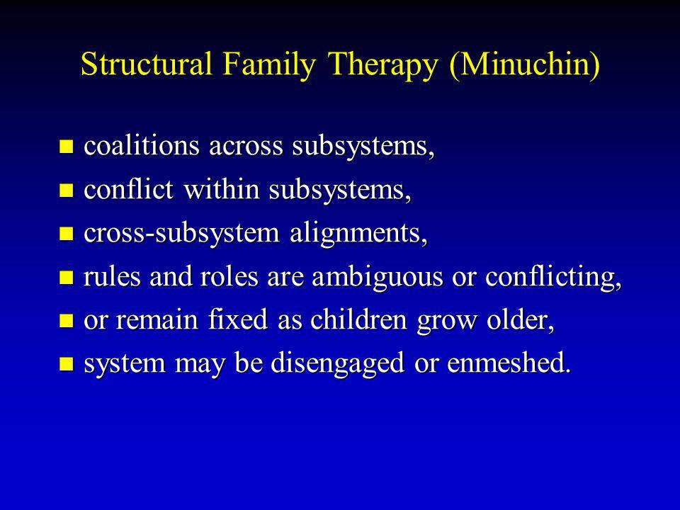 Structural Family Therapy (Minuchin) coalitions across subsystems, coalitions across subsystems, conflict within subsystems, conflict within subsystems, cross-subsystem alignments, cross-subsystem alignments, rules and roles are ambiguous or conflicting, rules and roles are ambiguous or conflicting, or remain fixed as children grow older, or remain fixed as children grow older, system may be disengaged or enmeshed.