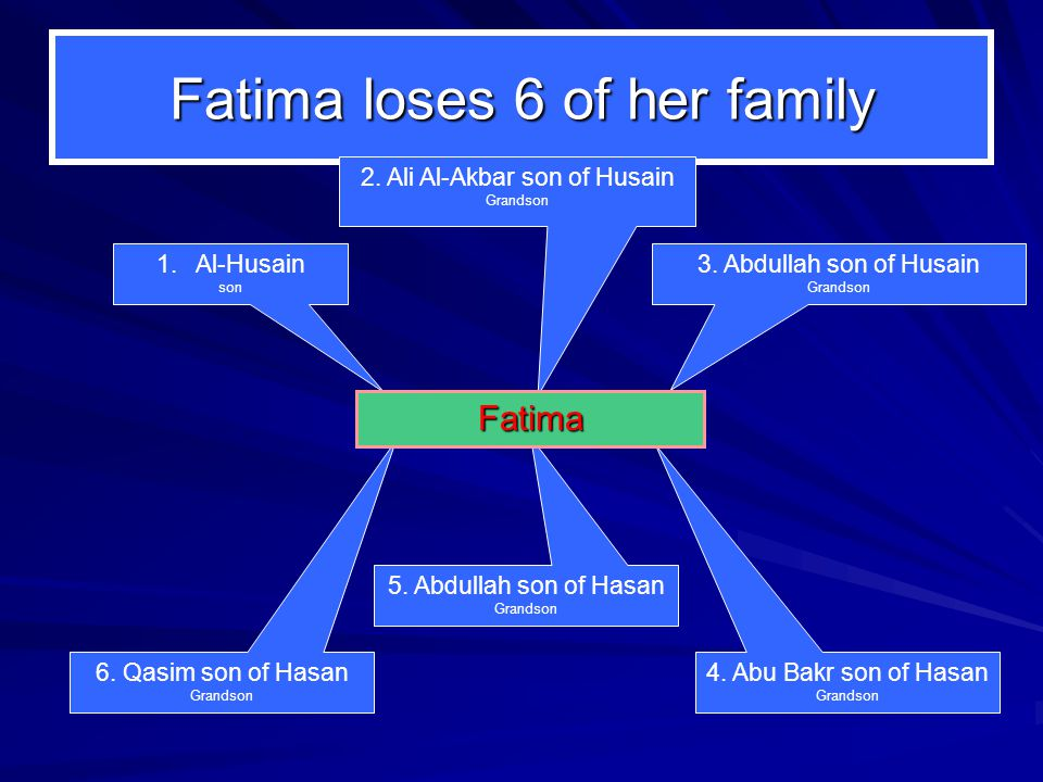 Fatima loses 6 of her family 3. Abdullah son of Husain Grandson 1.Al-Husain son 2.