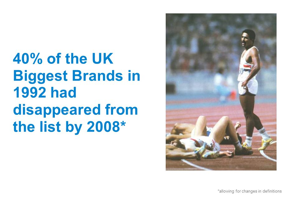 September 17, 2009 Page 32 40% of the UK Biggest Brands in 1992 had disappeared from the list by 2008* *allowing for changes in definitions