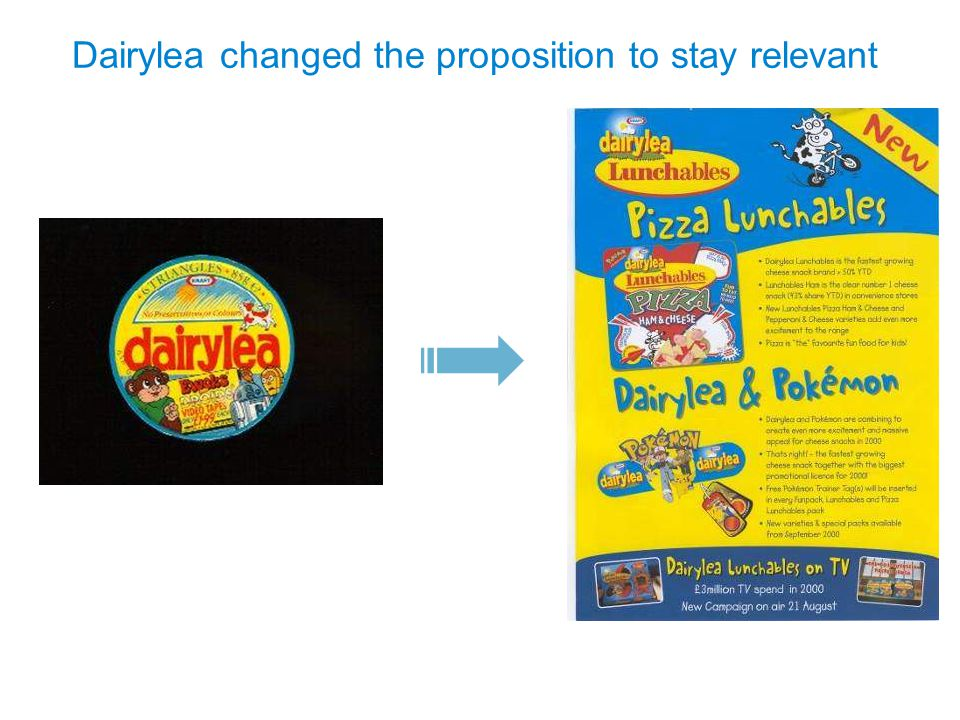 September 17, 2009 Page 34 Dairylea changed the proposition to stay relevant