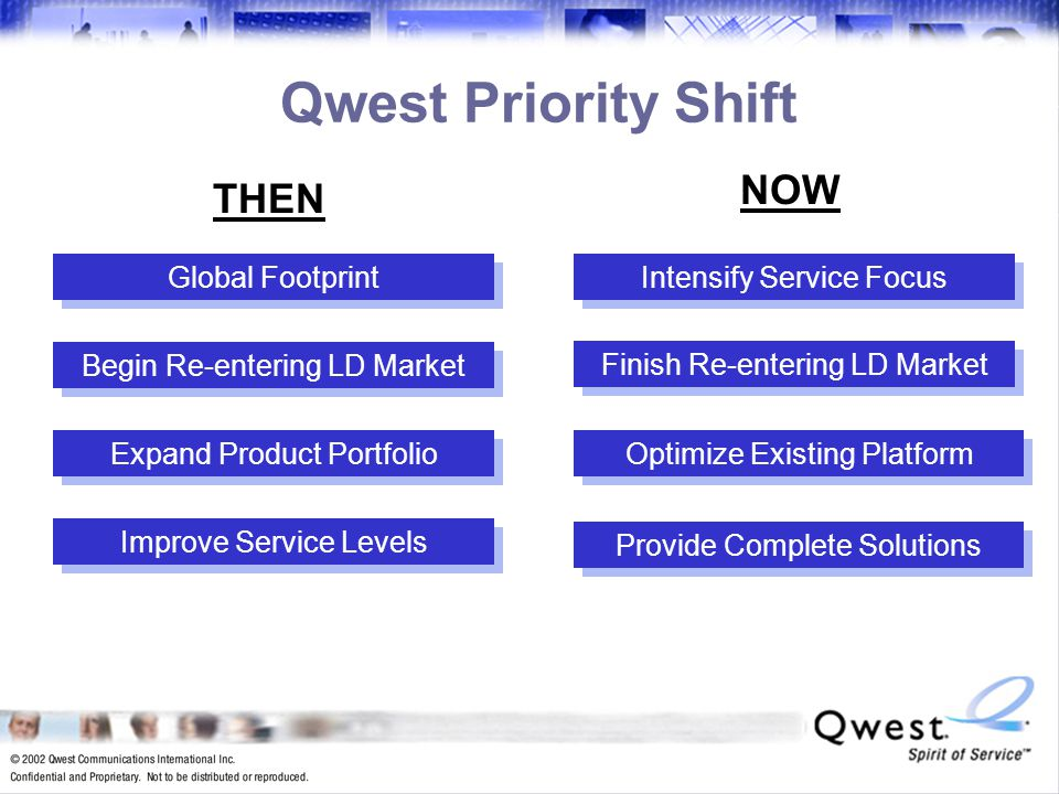 6 Global Footprint Begin Re-entering LD Market Expand Product Portfolio Improve Service Levels Intensify Service Focus Finish Re-entering LD Market Optimize Existing Platform Provide Complete Solutions Qwest Priority Shift THEN NOW