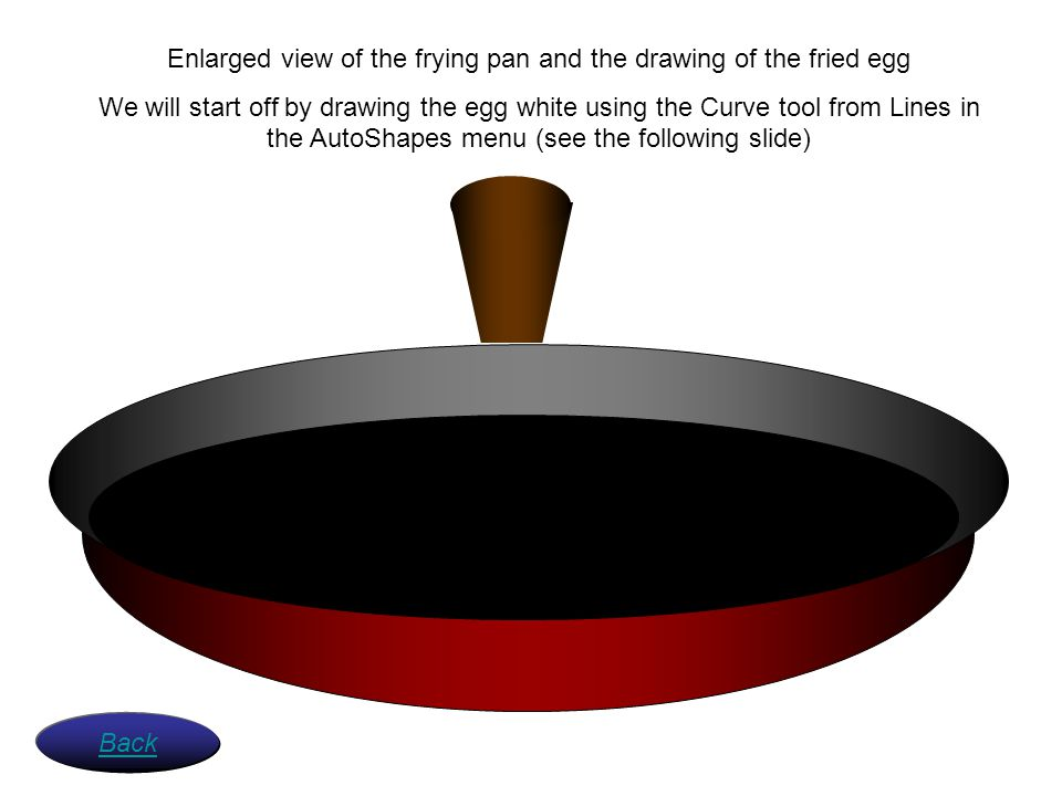 Enlarged view of the frying pan and the drawing of the fried egg We will start off by drawing the egg white using the Curve tool from Lines in the Aut