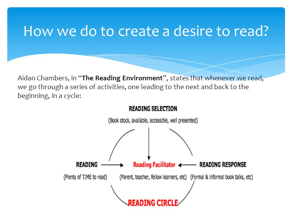 How we do to create a desire to read.