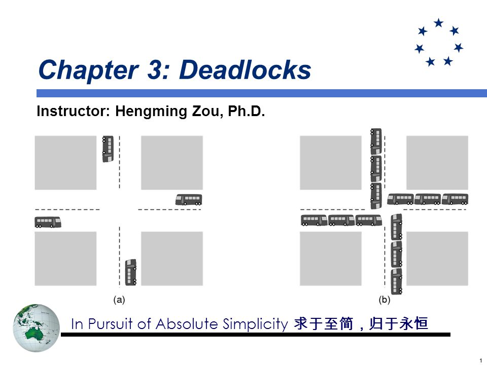 11 Chapter 3: Deadlocks Instructor: Hengming Zou, Ph.D. In Pursuit of Absolute Simplicity