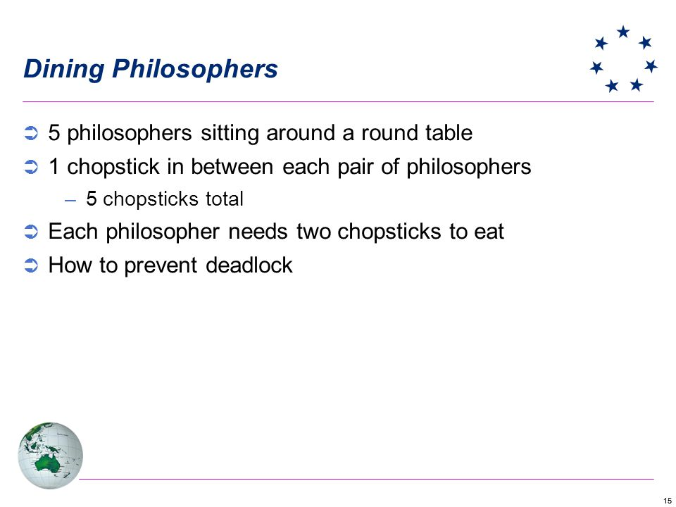 15 Dining Philosophers 5 philosophers sitting around a round table 1 chopstick in between each pair of philosophers –5 chopsticks total Each philosopher needs two chopsticks to eat How to prevent deadlock