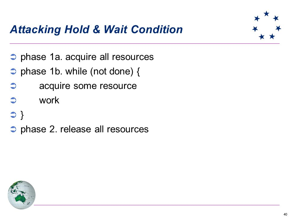 40 Attacking Hold & Wait Condition phase 1a. acquire all resources phase 1b.