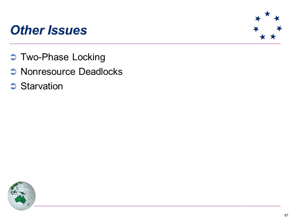67 Other Issues Two-Phase Locking Nonresource Deadlocks Starvation