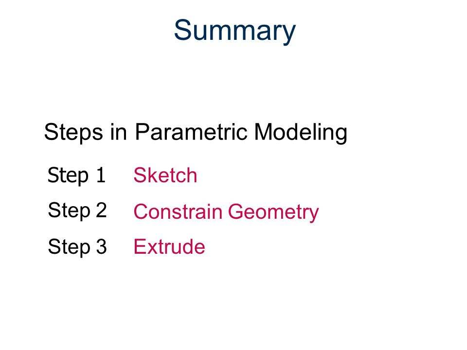 Summary Step 1 Extrude Constrain Geometry Sketch Step 3 Step 2 Steps in Parametric Modeling