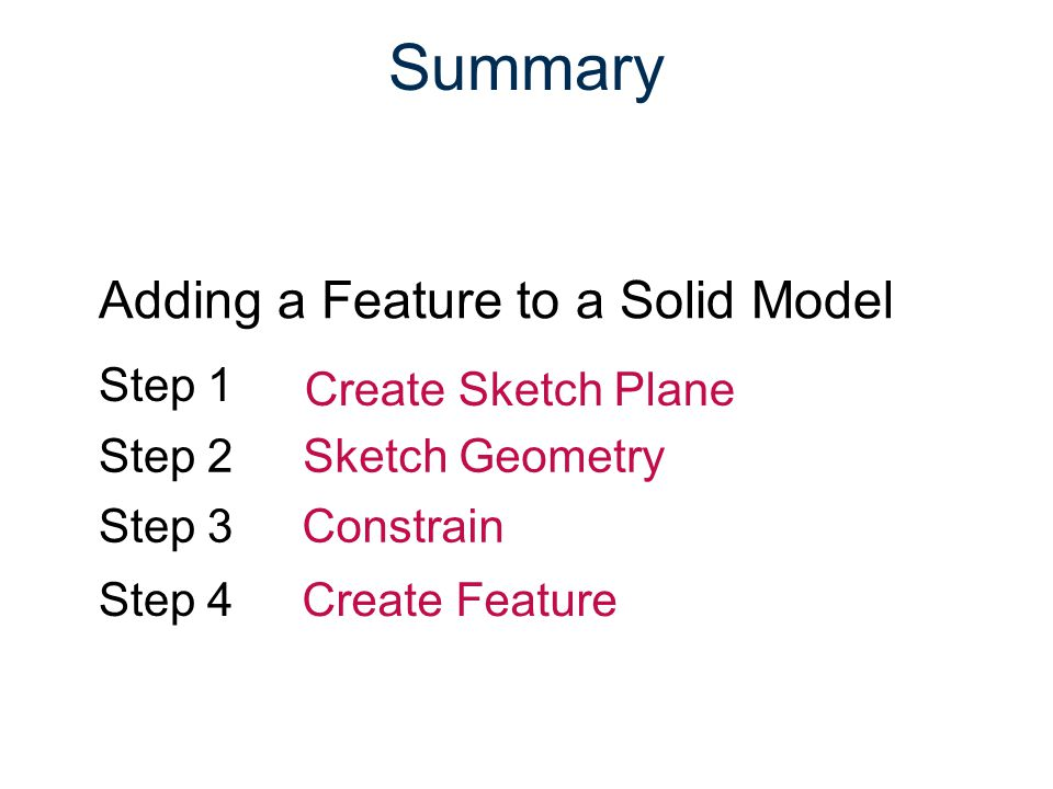 Summary Step 1 Create Sketch Plane Constrain Sketch Geometry Step 3 Step 2 Create Feature Step 4 Adding a Feature to a Solid Model
