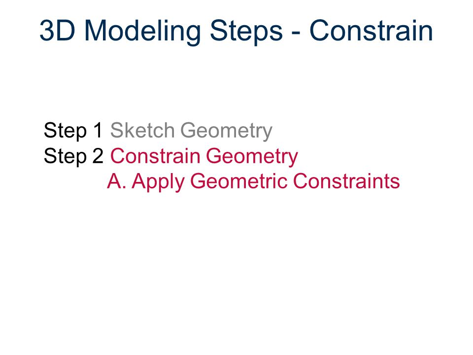 Steps for Adding a Feature Step 1 Add Sketch Plane Step 2 Sketch Geometry Step 3 Constrain Geometry Step 4 Create Feature