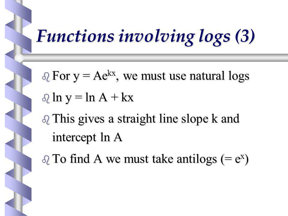 Functions involving logs (3) b For y = Ae kx, we must use natural logs b ln y = ln A + kx b This gives a straight line slope k and intercept ln A b To