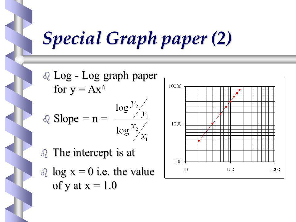 b Log - Log graph paper for y = Ax n b Slope = n = Special Graph paper (2) b The intercept is at b log x = 0 i.e. the value of y at x = 1.0