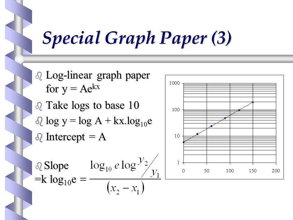 Special Graph Paper (3) b Log-linear graph paper for y = Ae kx b Take logs to base 10 b log y = log A + kx.log 10 e b Intercept = A b Slope =k log 10