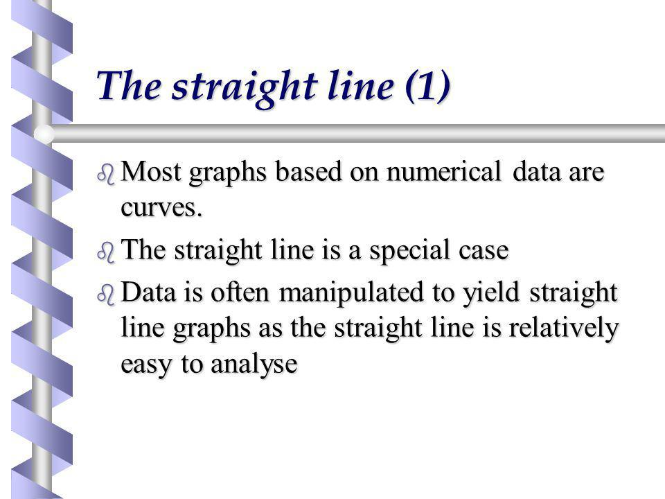 The straight line (1) b Most graphs based on numerical data are curves. b The straight line is a special case b Data is often manipulated to yield str