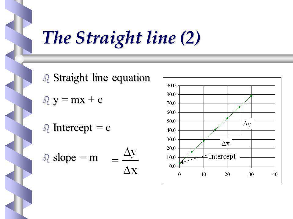 The Straight line (2) b Straight line equation b y = mx + c b Intercept = c b slope = m