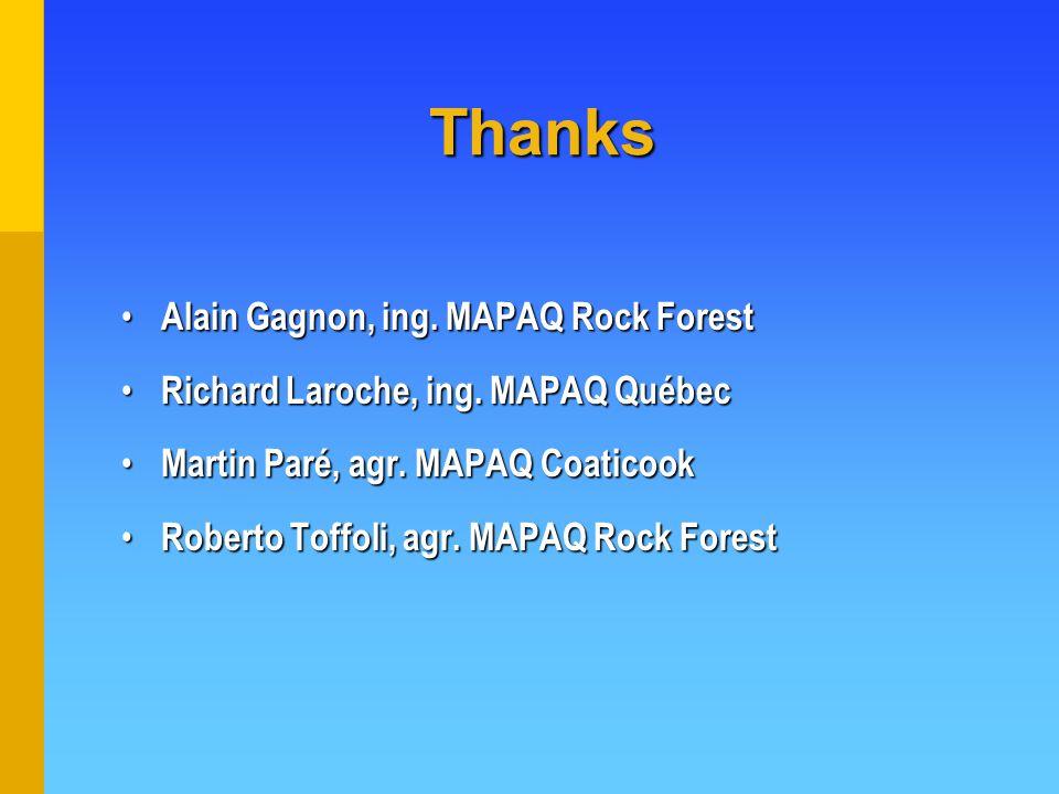 Thanks Alain Gagnon, ing. MAPAQ Rock Forest Alain Gagnon, ing.