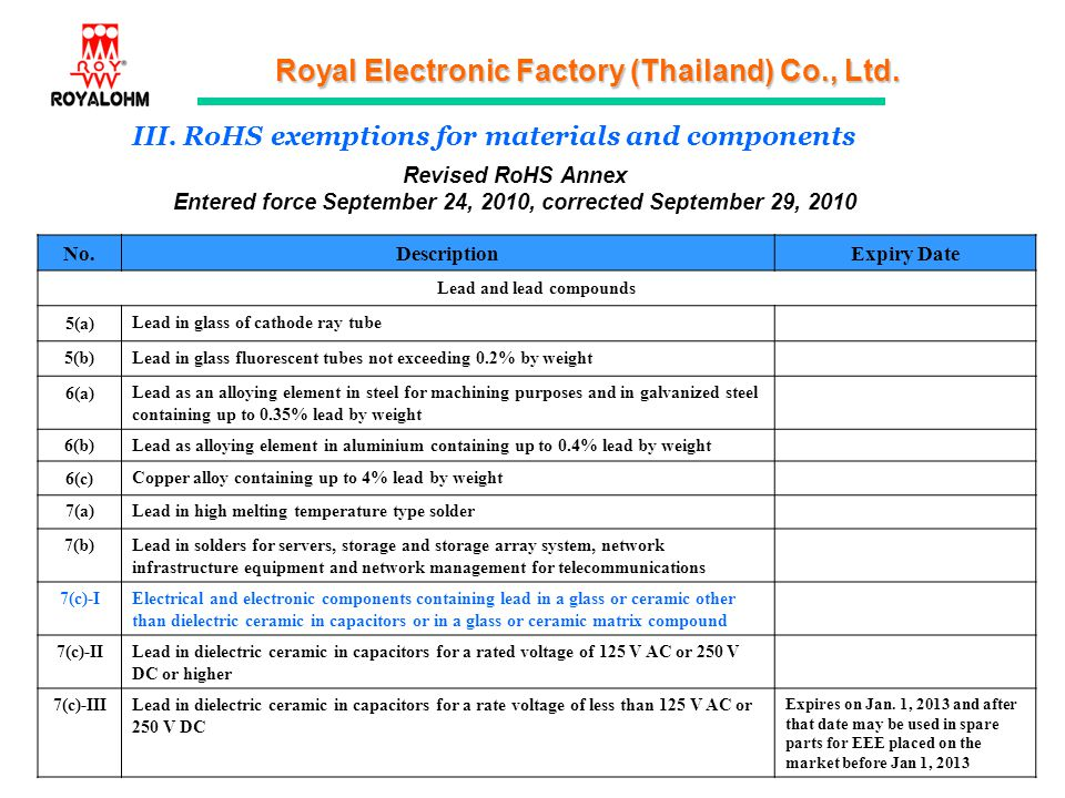 Royal Electronic Factory (Thailand) Co., Ltd. III. RoHS exemptions for materials and components Revised RoHS Annex Entered force September 24, 2010, c