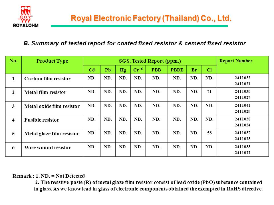 Royal Electronic Factory (Thailand) Co., Ltd. B. Summary of tested report for coated fixed resistor & cement fixed resistor No.Product TypeSGS. Tested