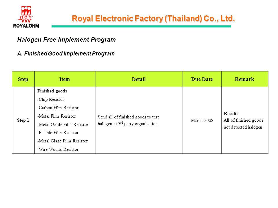 Royal Electronic Factory (Thailand) Co., Ltd. Halogen Free Implement Program A. Finished Good Implement Program StepItemDetailDue DateRemark Step 1 Fi