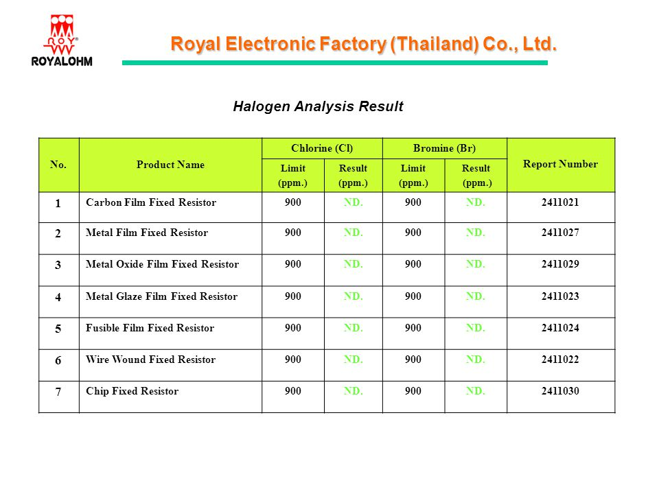 Royal Electronic Factory (Thailand) Co., Ltd. No.Product Name Chlorine (Cl)Bromine (Br) Report Number Limit (ppm.) Result (ppm.) Limit (ppm.) Result (